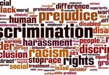 Discrimination and racism words