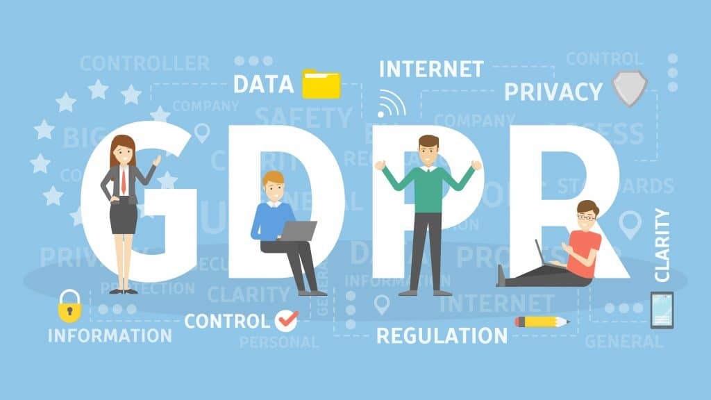 GDPR with examples