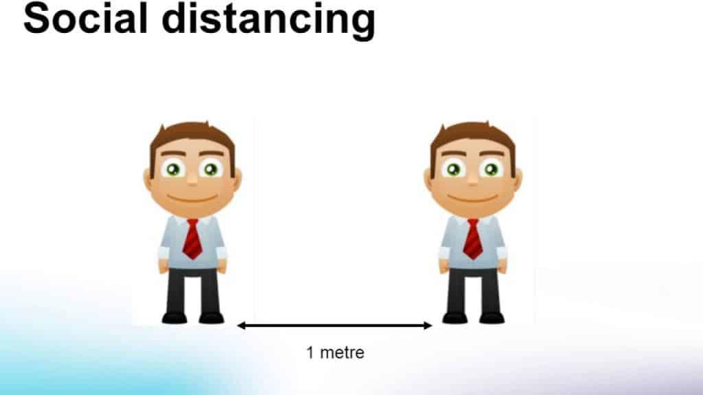 social distancing 1 m